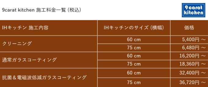 ガラスコーティング 値段【キッチン施工】のご案内