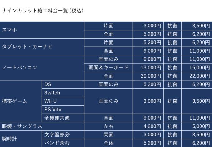 防弾ガラスの技術から生まれたスマホガラスコーティング 値段の一覧